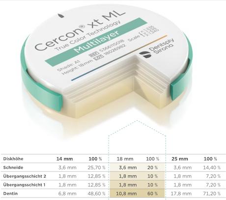 Cercon® xt ML – Disk 98
